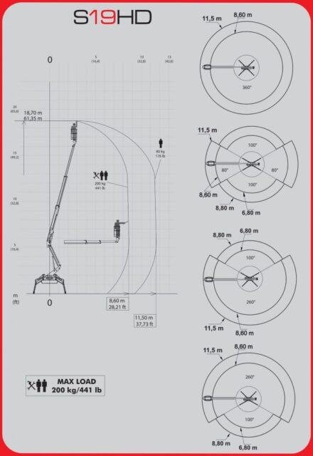 CMC S19HD Franchini Service 6
